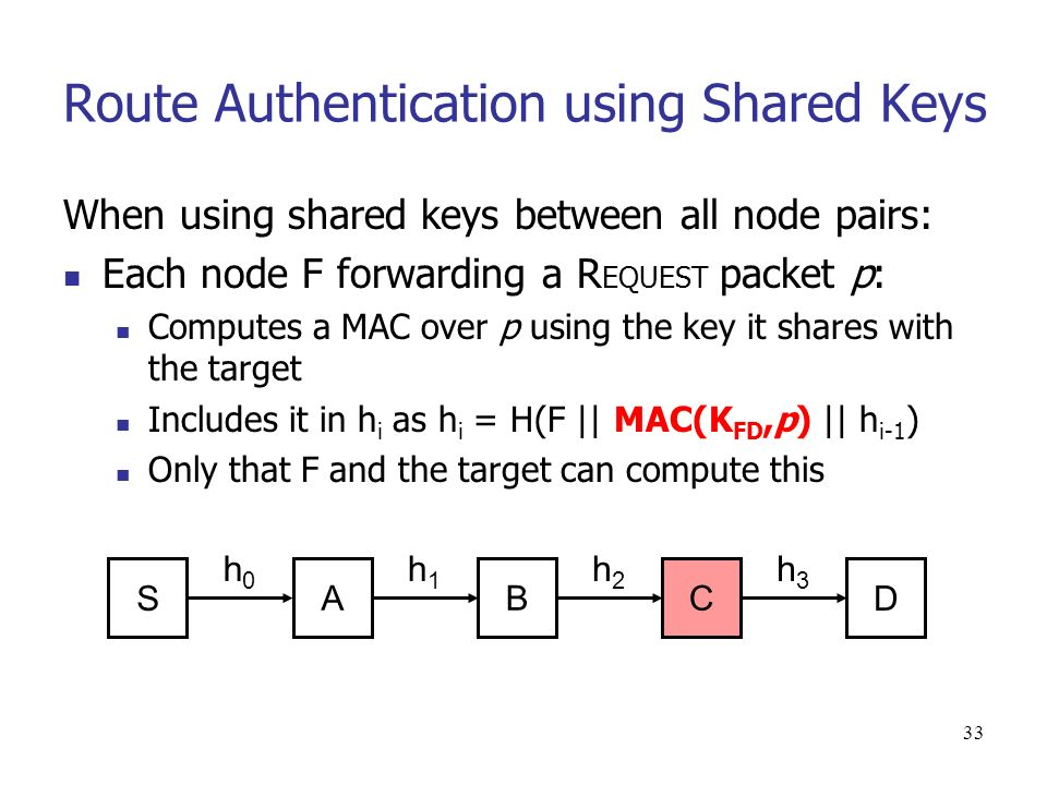 33 When using shared keys between all node pairs: Each node F forwarding a R EQUEST packet p: Computes a MAC over p using the key it shares with the target Includes it in h i as h i = H(F || MAC(K FD,p) || h i-1 ) Only that F and the target can compute this Route Authentication using Shared Keys S AB D C h0h0 h1h1 h2h2 h3h3