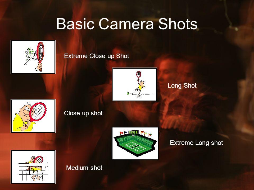 Basic Camera Shots Extreme Close up Shot Close up shot Medium shot Long Shot Extreme Long shot