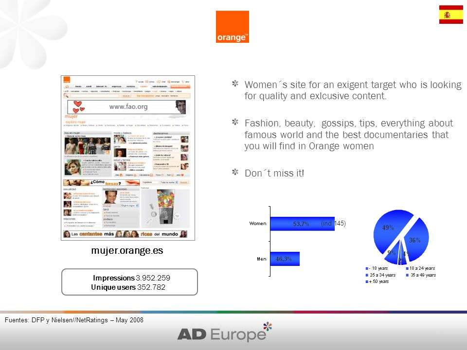 Fuentes: DFP y Nielsen//NetRatings – May 2008 (ind 145) Impressions 3.952.259 Unique users 352.782 mujer.orange.es Women´s site for an exigent target who is looking for quality and exlcusive content.