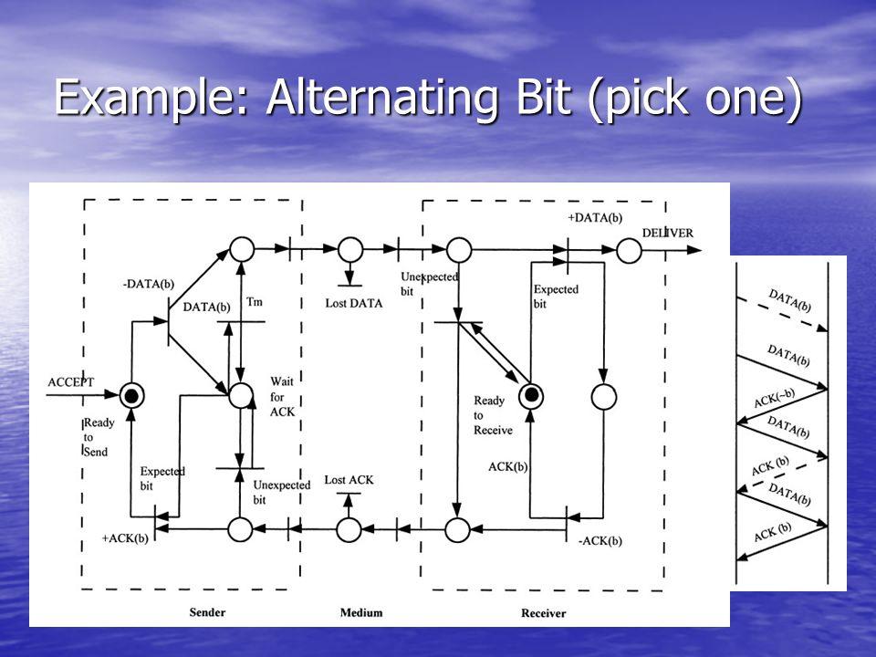 Example: Alternating Bit (pick one)
