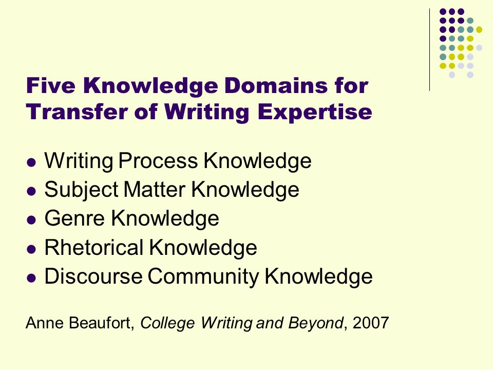 Five Knowledge Domains for Transfer of Writing Expertise Writing Process Knowledge Subject Matter Knowledge Genre Knowledge Rhetorical Knowledge Discourse Community Knowledge Anne Beaufort, College Writing and Beyond, 2007