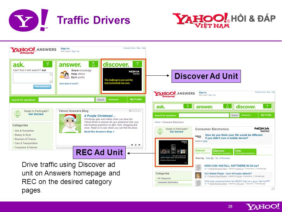 28 Discover Ad Unit REC Ad Unit Drive traffic using Discover ad unit on Answers homepage and REC on the desired category pages. Traffic Drivers