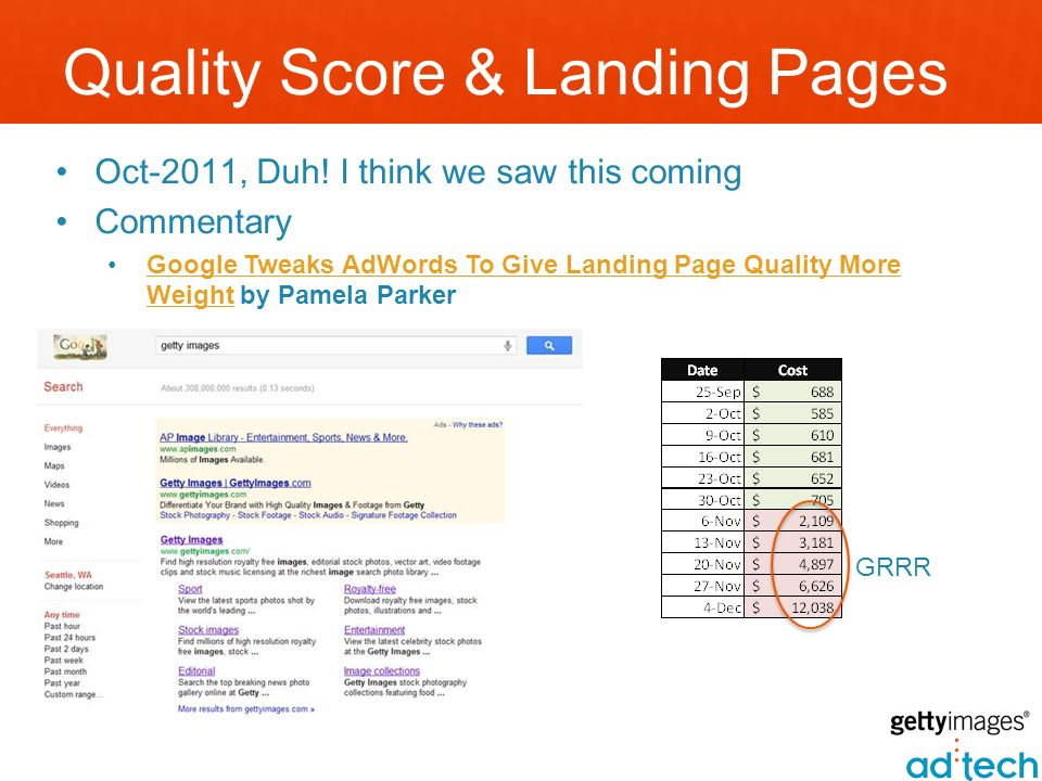 Quality Score & Landing Pages Oct-2011, Duh.