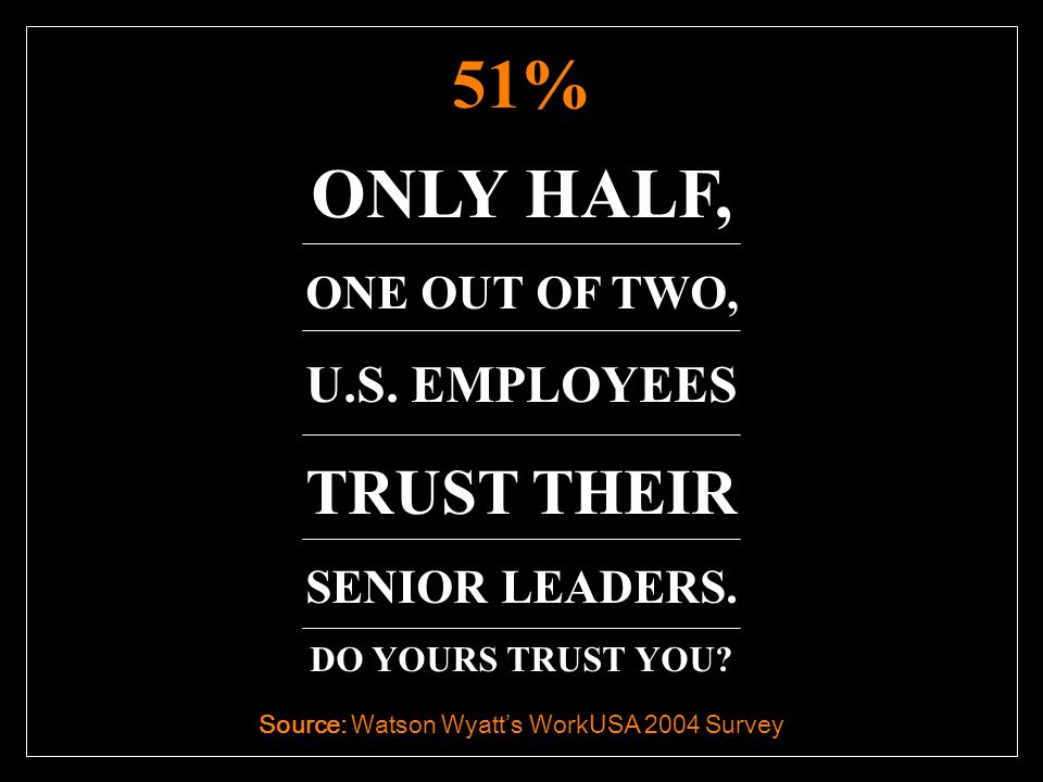 ONLY HALF, ONE OUT OF TWO, U.S. EMPLOYEES TRUST THEIR SENIOR LEADERS.