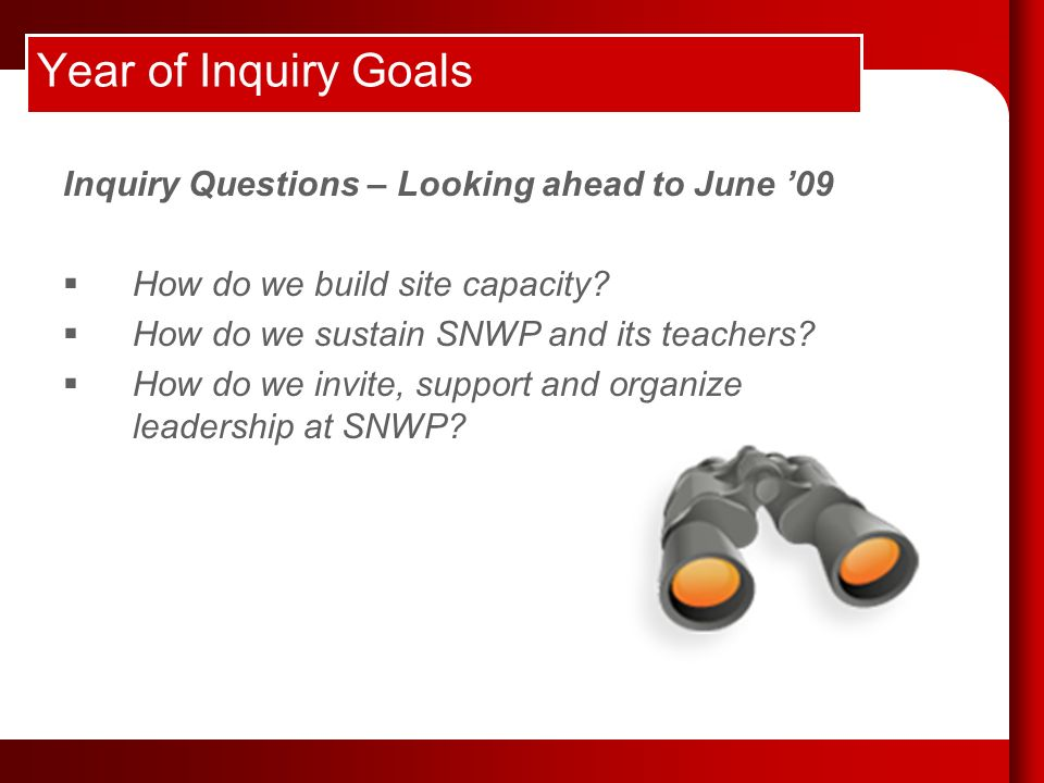 Year of Inquiry Goals Inquiry Questions – Looking ahead to June 09 How do we build site capacity.