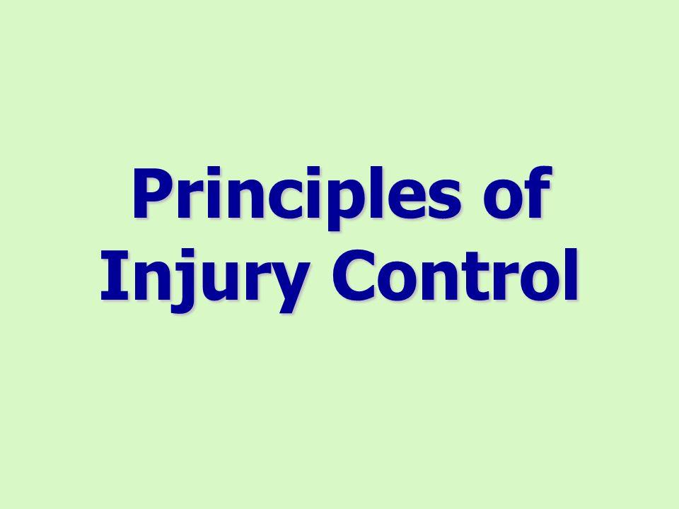 BREAK TIME Next: Principles of Injury Control