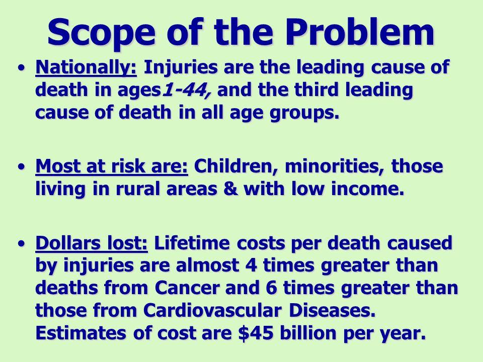 Principles of Injury Control