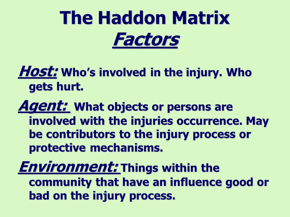 The Haddon Matrix Phases Pre-event: Actions that can be taken prior to an events occurrence to prevent it from occurring.