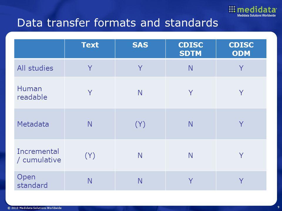 © 2010 Medidata Solutions Worldwide Data transfer formats and standards 9 TextSASCDISC SDTM CDISC ODM All studiesYYNY Human readable YNYY MetadataN(Y)