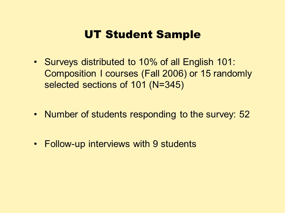 UT Student Sample Surveys distributed to 10% of all English 101: Composition I courses (Fall 2006) or 15 randomly selected sections of 101 (N=345) Num