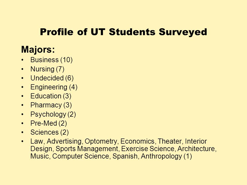 Profile of UT Students Surveyed Majors: Business (10) Nursing (7) Undecided (6) Engineering (4) Education (3) Pharmacy (3) Psychology (2) Pre-Med (2)