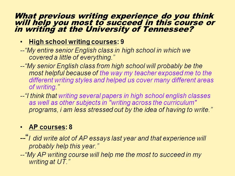 What previous writing experience do you think will help you most to succeed in this course or in writing at the University of Tennessee? High school w