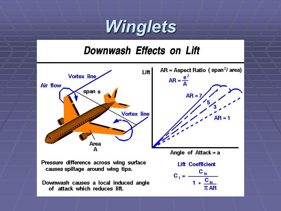 Winglets