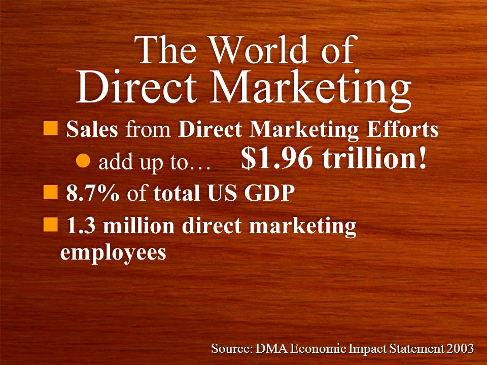 n Sales from Direct Marketing Efforts n 8.7% of total US GDP n 1.3 million direct marketing employees n Sales from Direct Marketing Efforts n 8.7% of