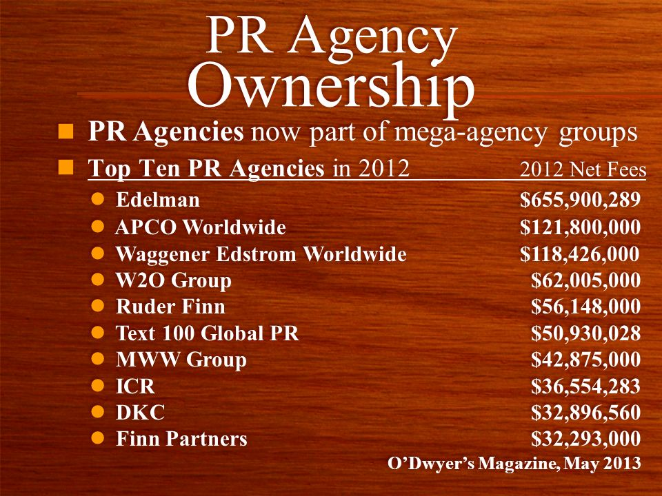 n Top Ten PR Agencies in 2012 2012 Net Fees PR Agency Ownership n PR Agencies now part of mega-agency groups l Edelman $655,900,289 l APCO Worldwide$1