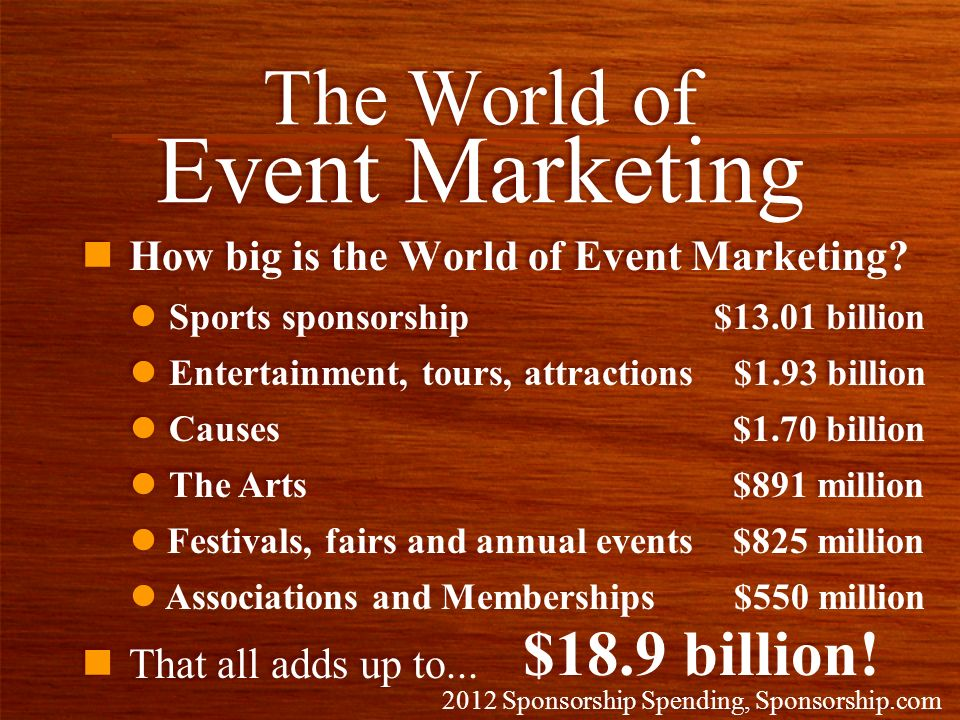 n How big is the World of Event Marketing? The World of Event Marketing $18.9 billion! l Causes $1.70 billion l Entertainment, tours, attractions $1.9