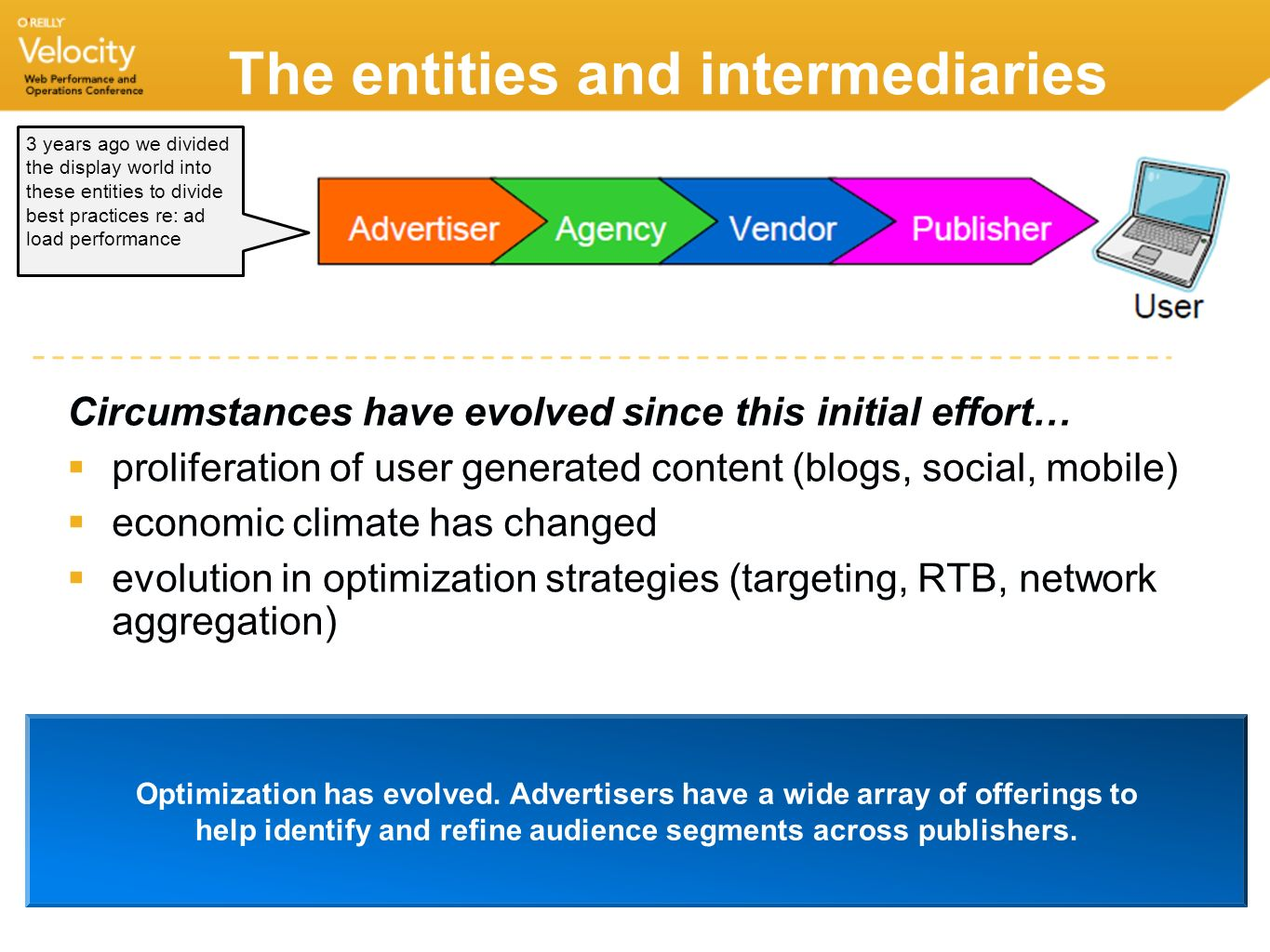 The entities and intermediaries Circumstances have evolved since this initial effort… proliferation of user generated content (blogs, social, mobile) economic climate has changed evolution in optimization strategies (targeting, RTB, network aggregation) 3 years ago we divided the display world into these entities to divide best practices re: ad load performance Optimization has evolved.