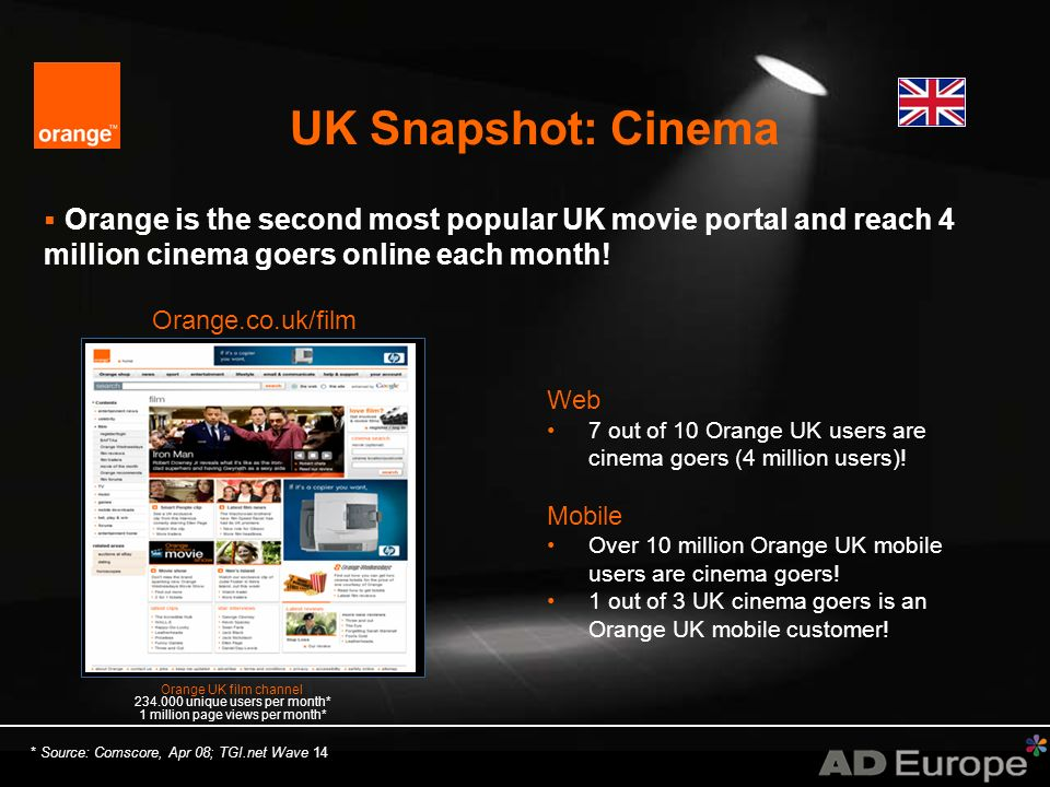 UK Snapshot: Cinema * Source: Comscore, Apr 08; TGI.net Wave 14 Orange.co.uk/film Web 7 out of 10 Orange UK users are cinema goers (4 million users).