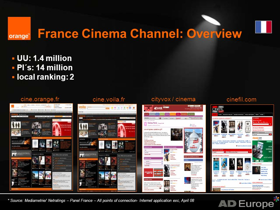 Highest Reach : Reach 13.7 million unique users in the top 5 E.U countries, more than MSN, Yahoo and Lycos combined Cross Platform: web, mobile and IP TV Affinity: Advertise with leading portals with a strong cinema affinity and top niche players with editorial content 100 % cinema Visibility and Impact: IAB standard and latest emerging formats and integration opportunities at category rates Simplicity: 1 local point of contact across all sites and countries AD Europe Cinema channel: a must buy in Europe.