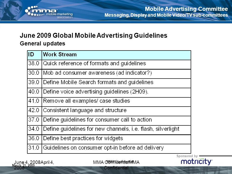 Sponsored by MMA Confidential March 31, 2009 June 4, 2008April 4, 2008 MMA ConfidentialMMA Confidential Mobile Advertising Committee Messaging, Display and Mobile Video/TV sub-committees June 2009 Global Mobile Advertising Guidelines General updates
