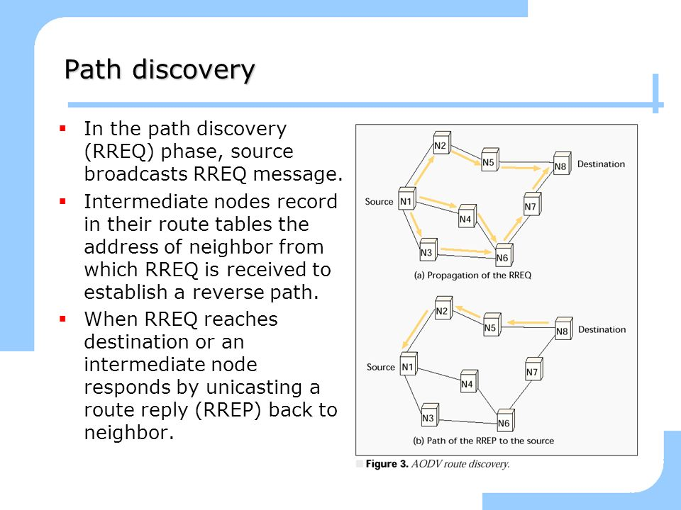 Path discovery In the path discovery (RREQ) phase, source broadcasts RREQ message. Intermediate nodes record in their route tables the address of neig