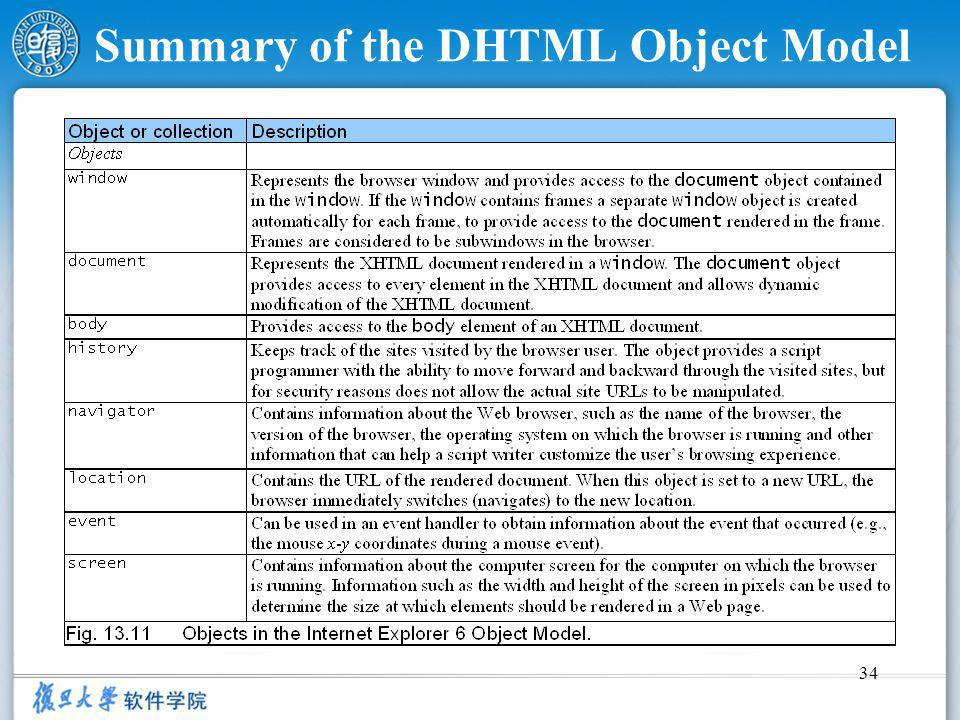 34 Summary of the DHTML Object Model