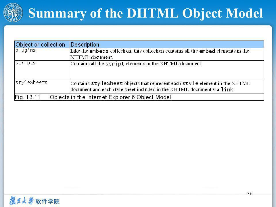 36 Summary of the DHTML Object Model
