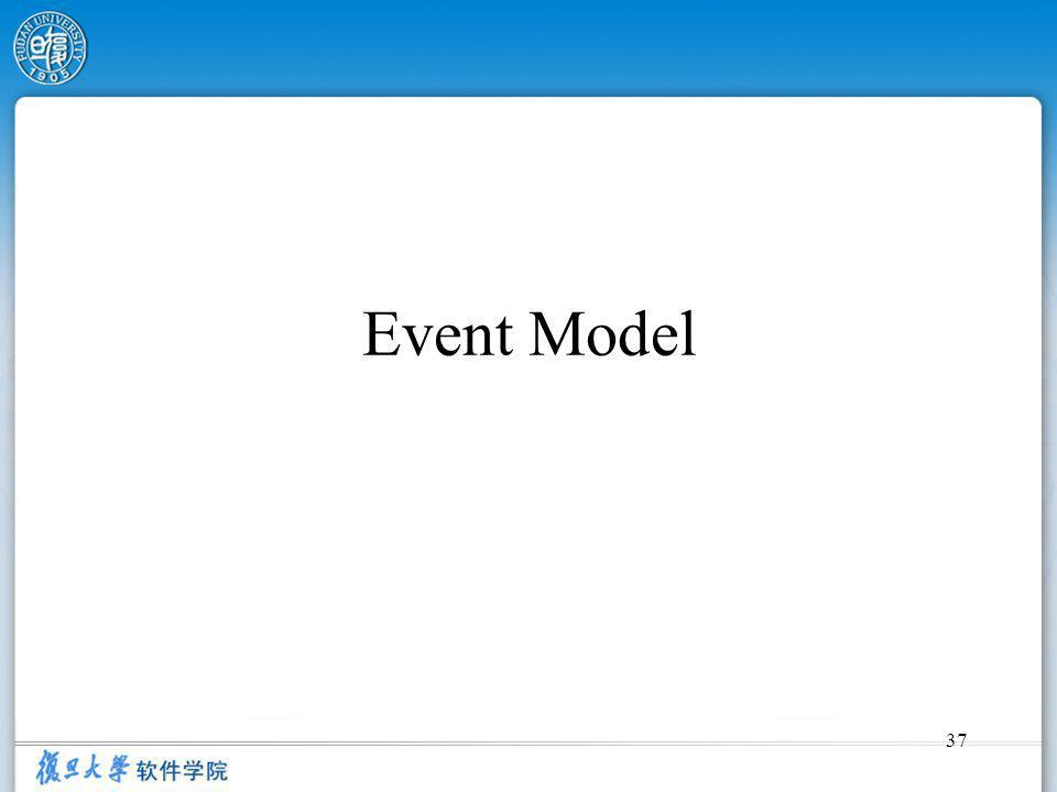37 Event Model