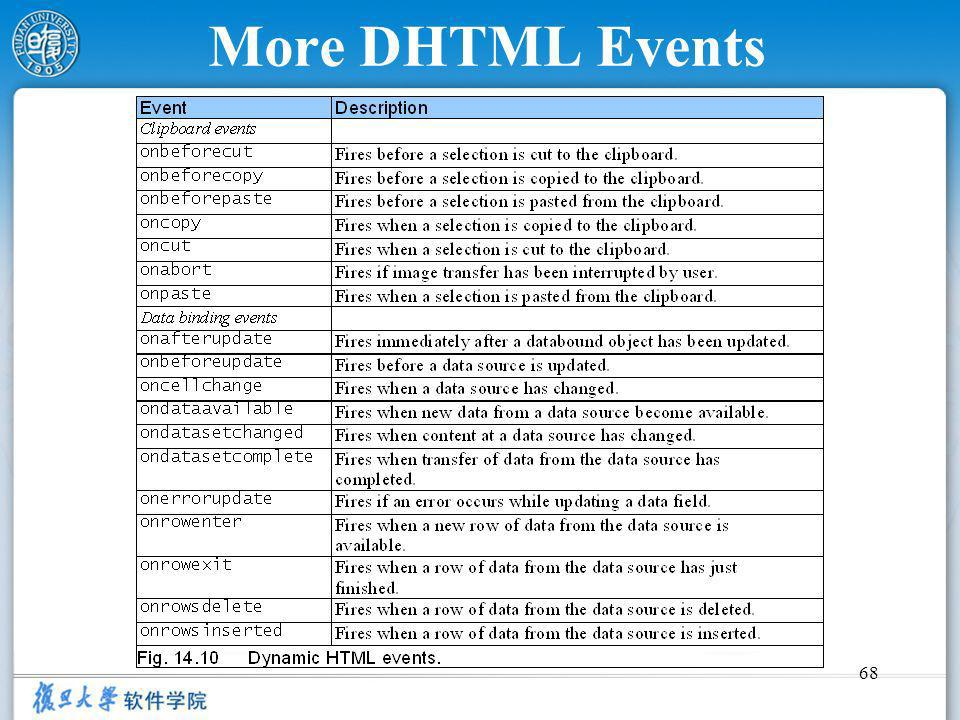 68 More DHTML Events
