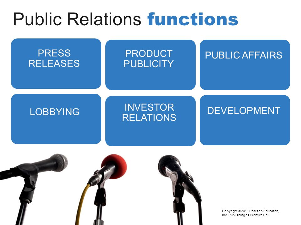 Public Relations functions Copyright © 2011 Pearson Education, Inc. Publishing as Prentice Hall PRESS RELEASES LOBBYING PRODUCT PUBLICITY INVESTOR REL