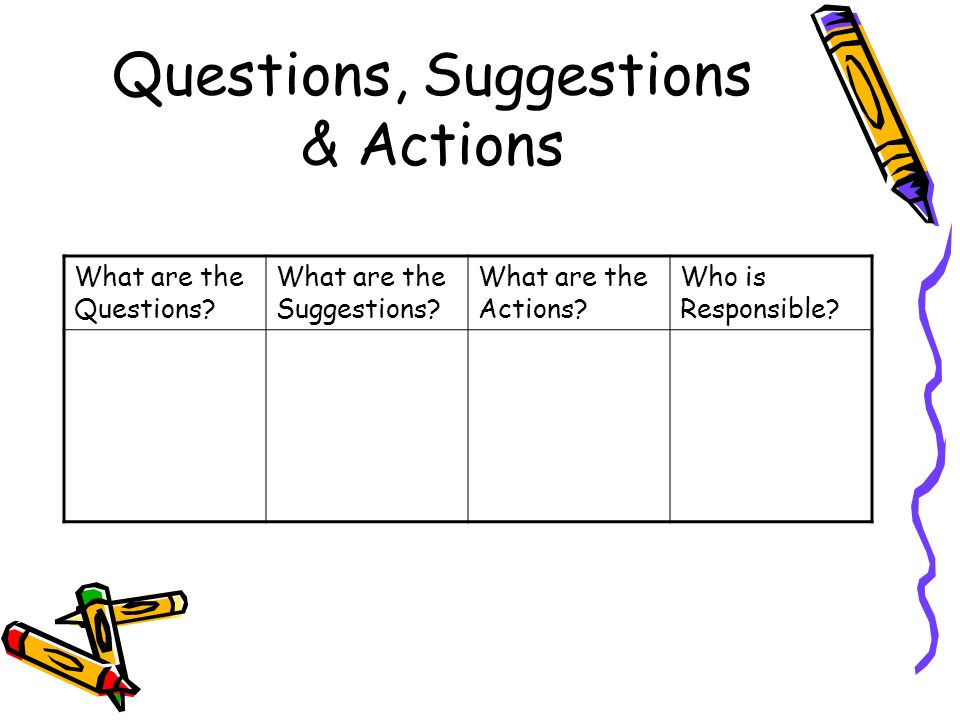 Questions, Suggestions & Actions What are the Questions.