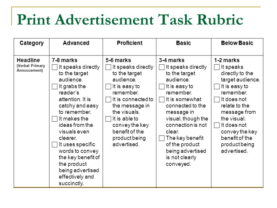 Print Advertisement Task Rubric CategoryAdvancedProficientBasic Below Basic Headline (Verbal Primary Annoucement) 7-8 marks It speaks directly to the