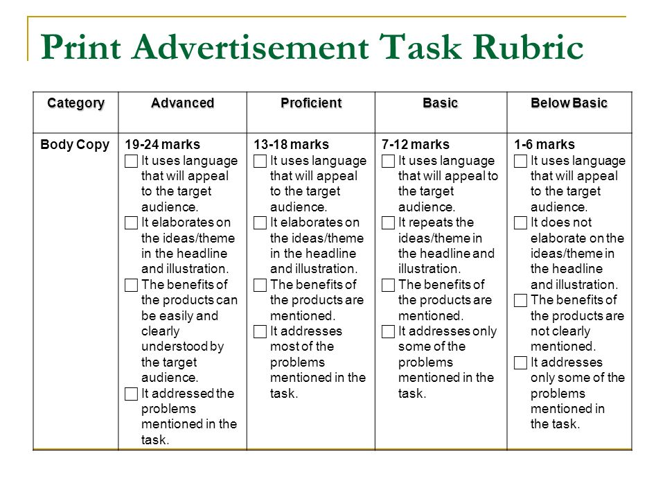 Print Advertisement Task Rubric CategoryAdvancedProficientBasic Below Basic Body Copy19-24 marks It uses language that will appeal to the target audie