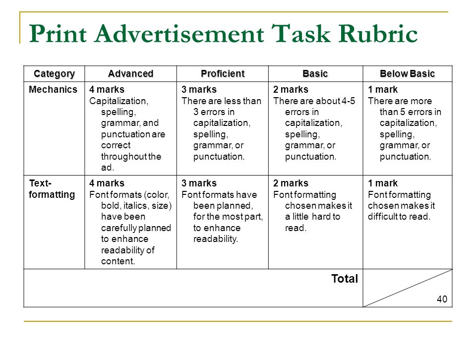 Print Advertisement Task Rubric CategoryAdvancedProficientBasic Below Basic Mechanics4 marks Capitalization, spelling, grammar, and punctuation are co