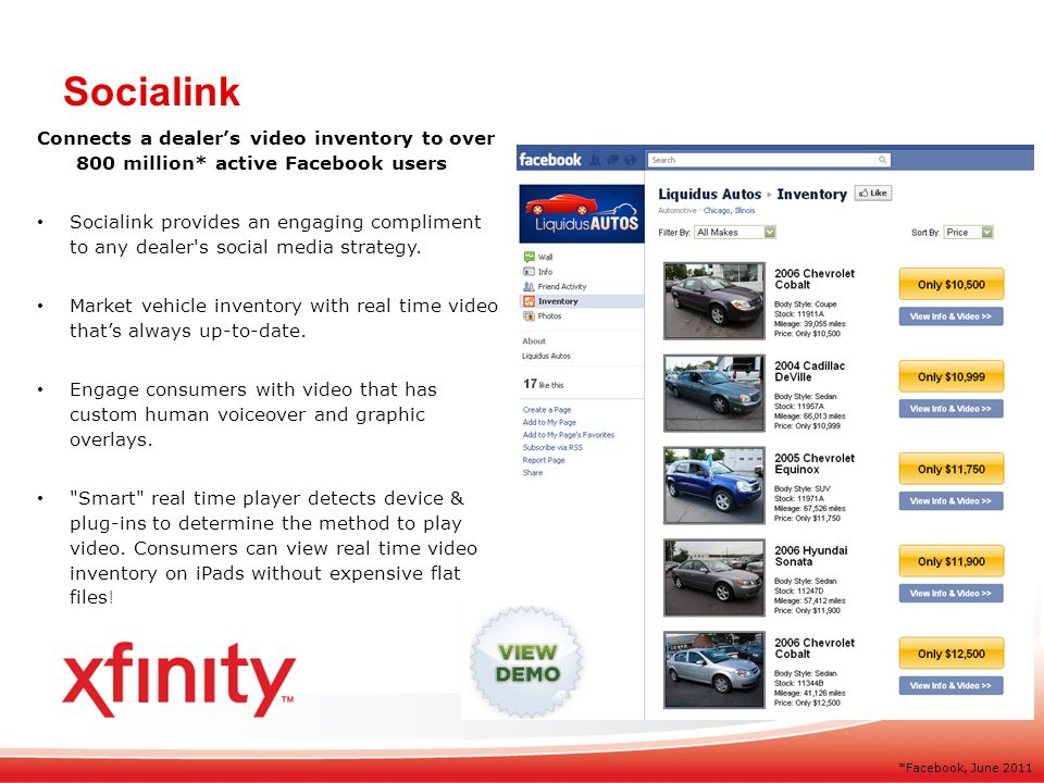 Connects a dealers video inventory to over 800 million* active Facebook users Socialink provides an engaging compliment to any dealer s social media strategy.