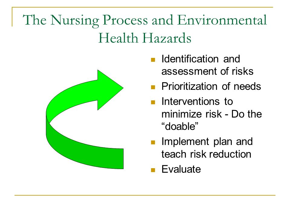 The Nursing Process and Environmental Health Hazards Identification and assessment of risks Prioritization of needs Interventions to minimize risk - D