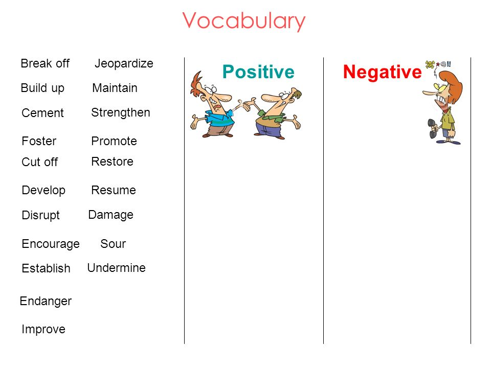 Vocabulary How can you create positive relationships and negative relationships? Positive Negative