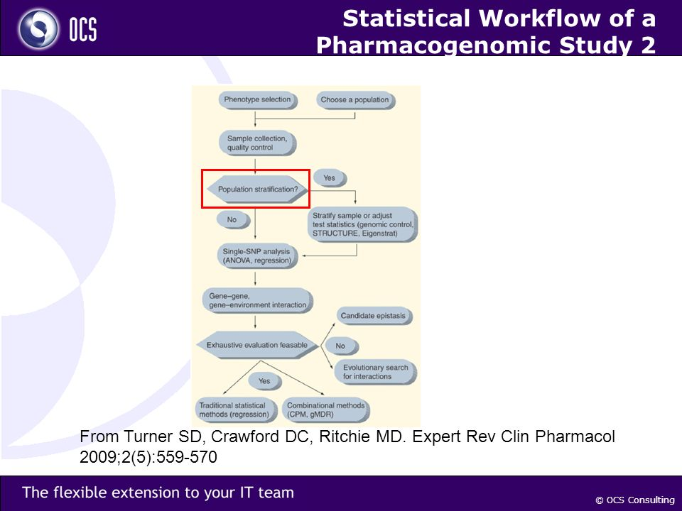 © OCS Consulting Statistical Workflow of a Pharmacogenomic Study 2 From Turner SD, Crawford DC, Ritchie MD.