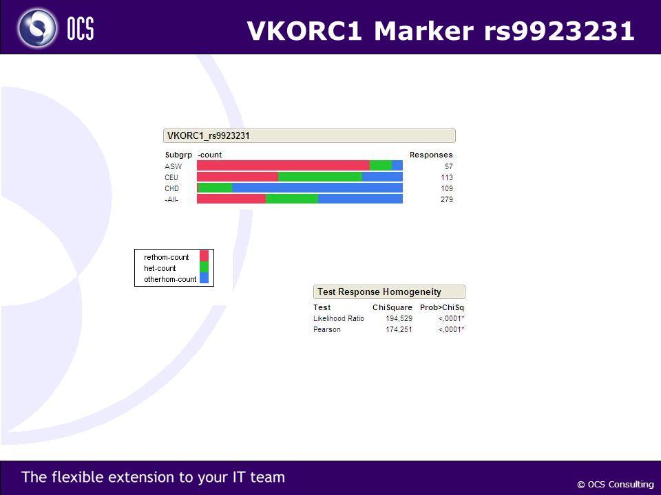 © OCS Consulting VKORC1 Marker rs9923231