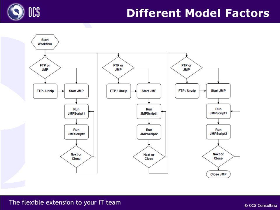 © OCS Consulting Different Model Factors