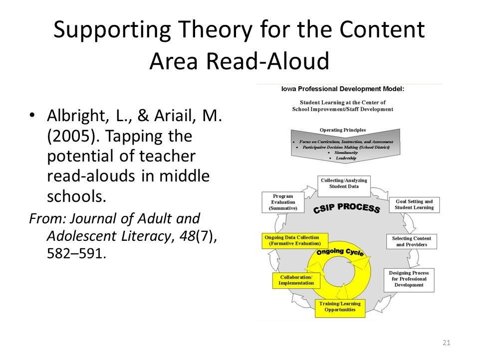 Supporting Theory for the Content Area Read-Aloud Albright, L., & Ariail, M.