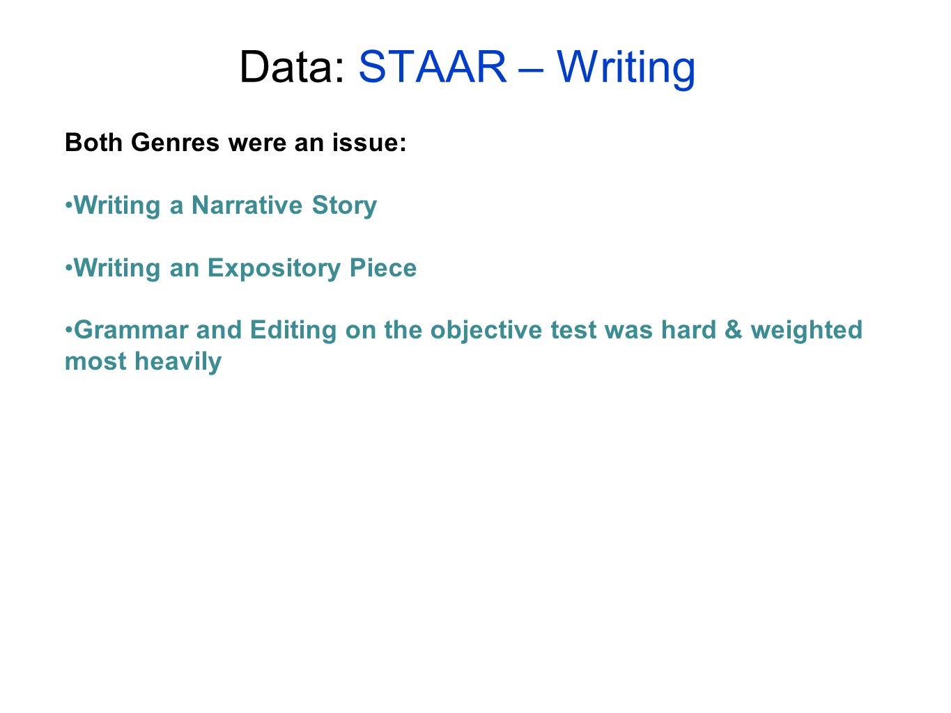 Data: STAAR – Writing Both Genres were an issue: Writing a Narrative Story Writing an Expository Piece Grammar and Editing on the objective test was hard & weighted most heavily