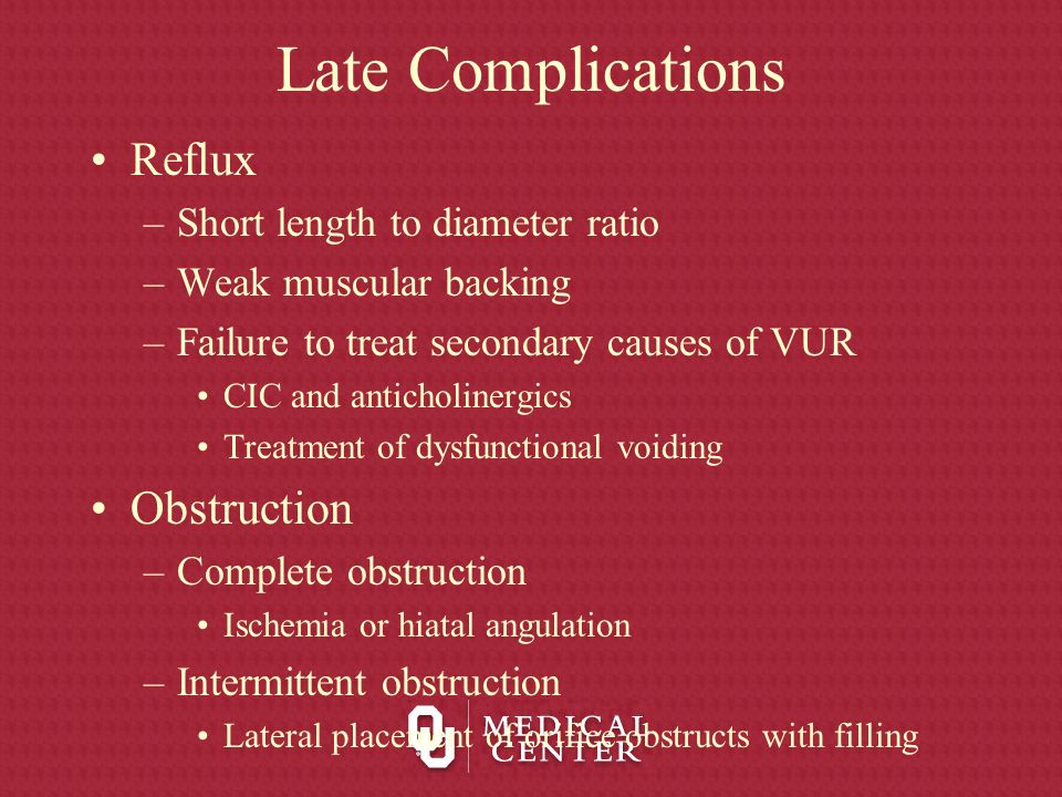 Late Complications Reflux –Short length to diameter ratio –Weak muscular backing –Failure to treat secondary causes of VUR CIC and anticholinergics Tr