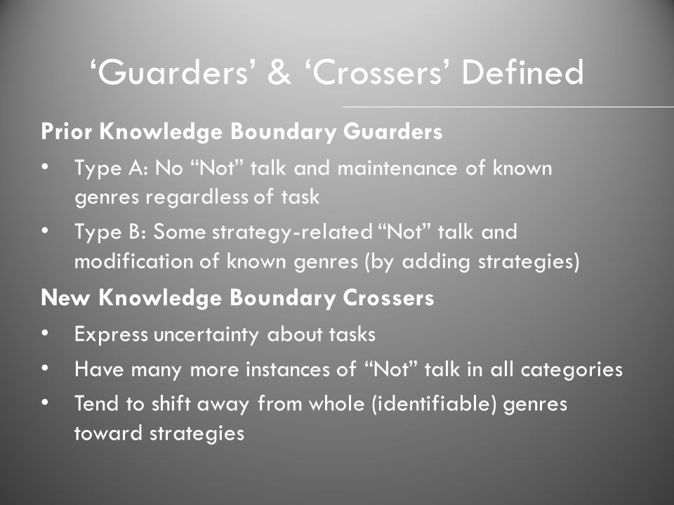 Guarders & Crossers Defined Prior Knowledge Boundary Guarders Type A: No Not talk and maintenance of known genres regardless of task Type B: Some stra
