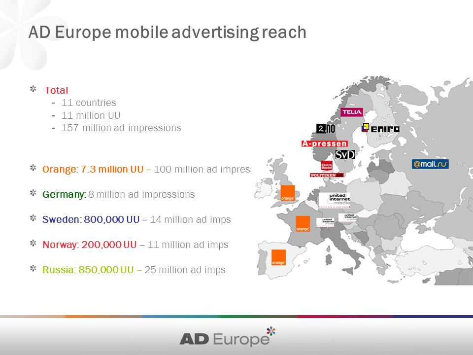 AD Europe mobile advertising reach Total - 11 countries - 11 million UU million ad impressions Orange: 7.3 million UU – 100 million ad impressions Germany: 8 million ad impressions Sweden: 800,000 UU – 14 million ad imps Norway: 200,000 UU – 11 million ad imps Russia: 850,000 UU – 25 million ad imps