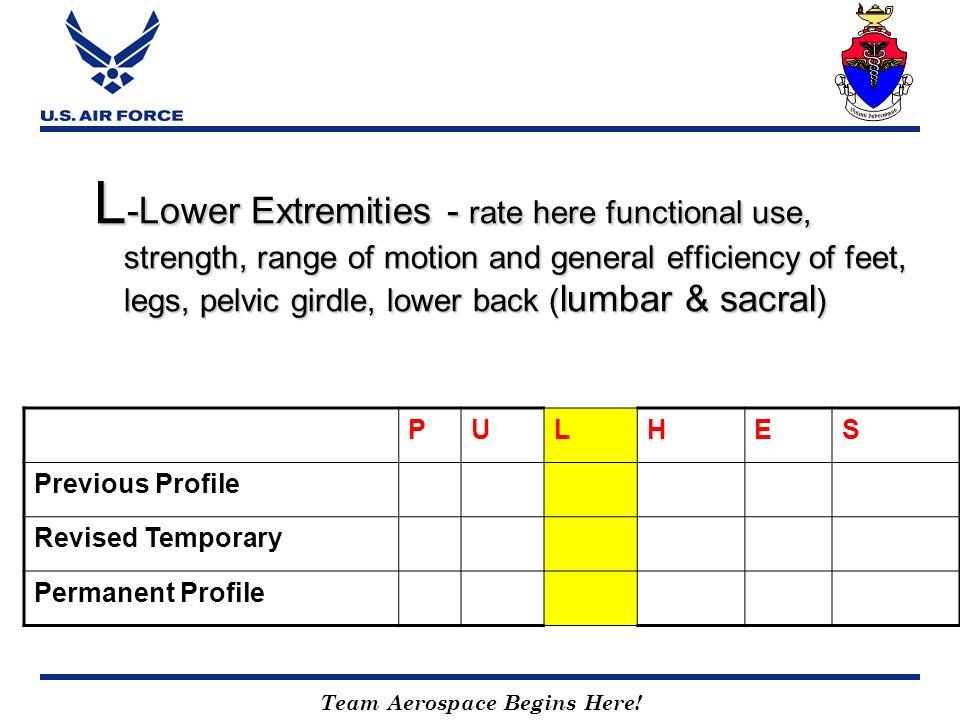 Team Aerospace Begins Here! L -Lower Extremities - rate here functional use, strength, range of motion and general efficiency of feet, legs, pelvic gi