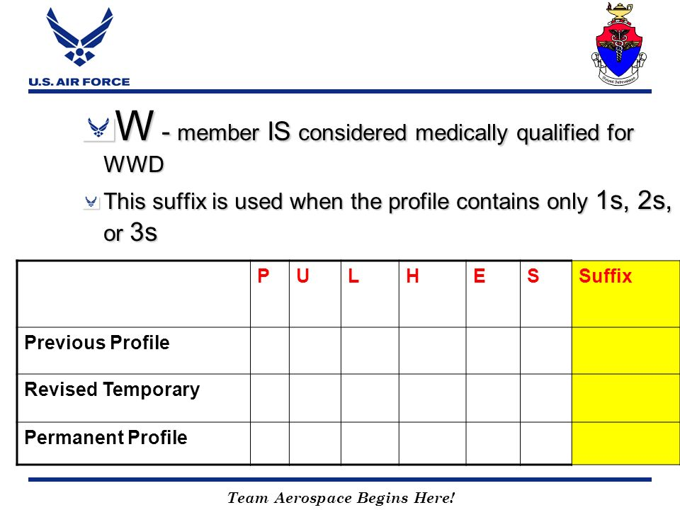Team Aerospace Begins Here! W - member IS considered medically qualified for WWD This suffix is used when the profile contains only 1s, 2s, or 3s PULH