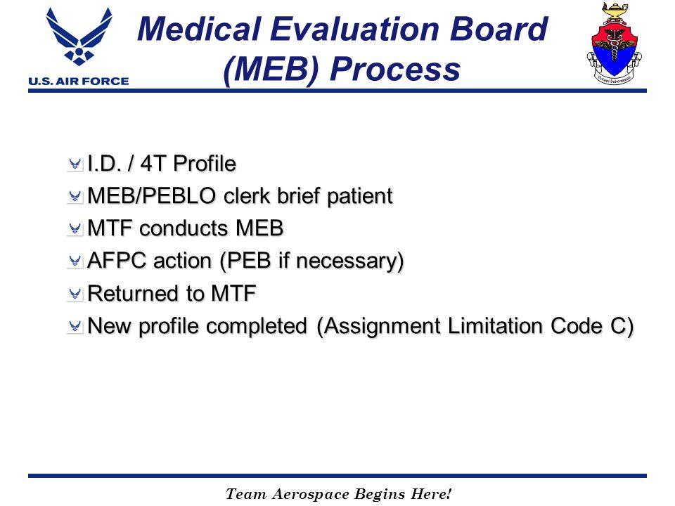 Team Aerospace Begins Here! Medical Evaluation Board (MEB) Process I.D. / 4T Profile MEB/PEBLO clerk brief patient MTF conducts MEB AFPC action (PEB i