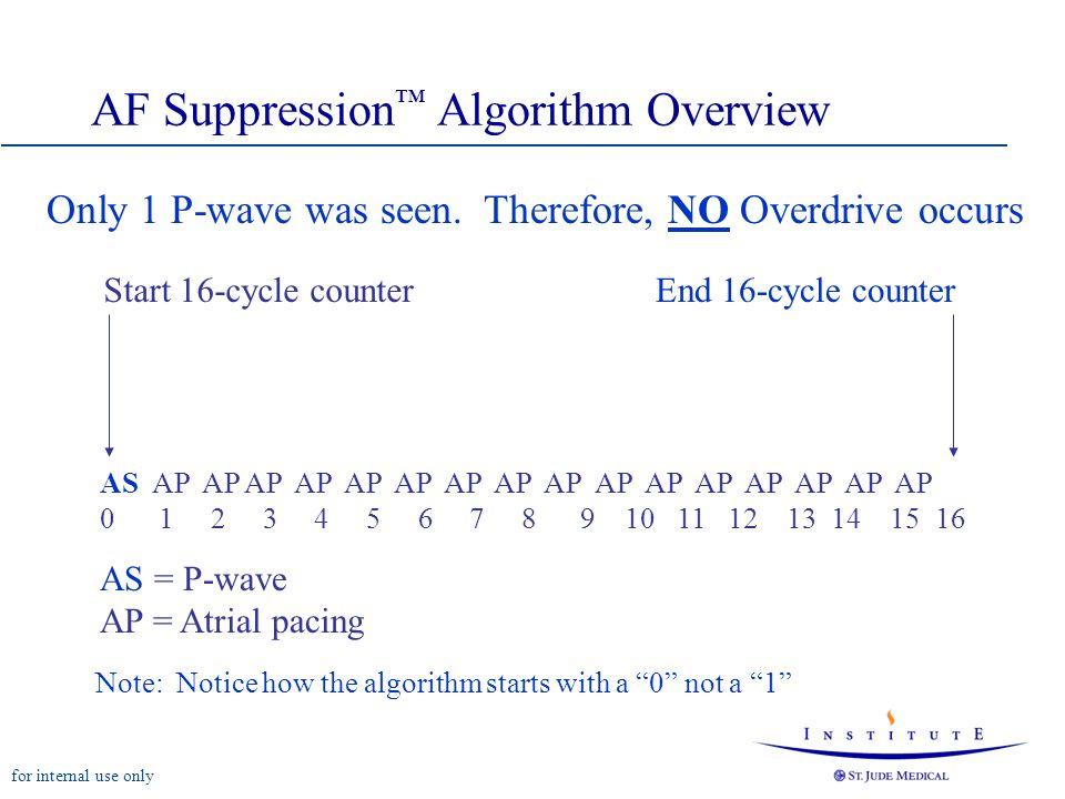 for internal use only AS AP AP AP AP AP AP AP AP AP AP AP AP AP AP AP AP 0 1 2 3 4 5 6 7 8 9 10 11 12 13 14 15 16 Start 16-cycle counter AS = P-wave A