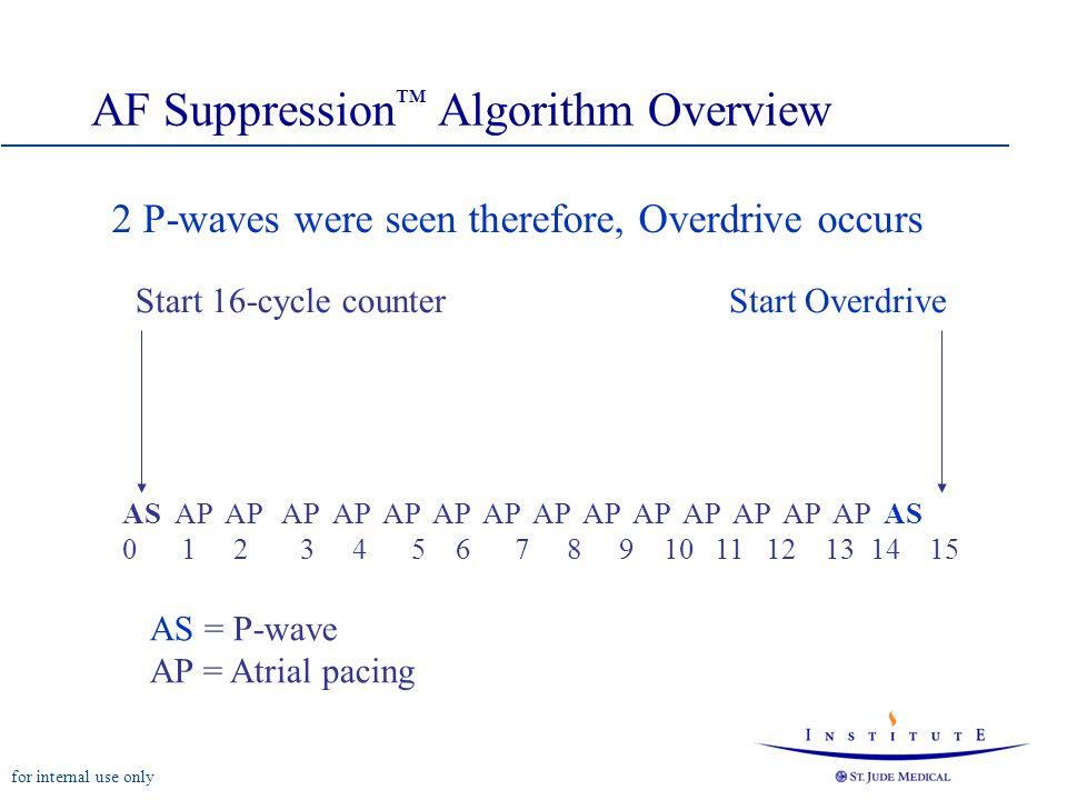 for internal use only AF Suppression Algorithm Overview AS AP AP AP AP AP AP AP AP AP AP AP AP AP AP AS 0 1 2 3 4 5 6 7 8 9 10 11 12 13 14 15 Start 16